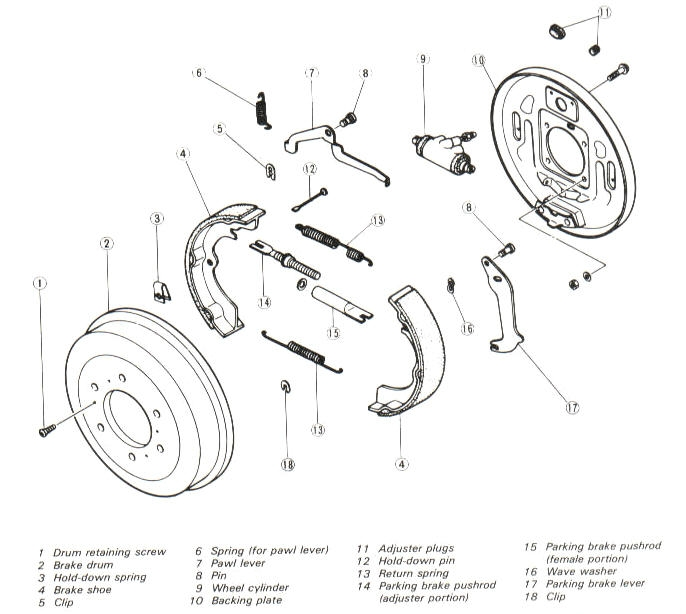 [MX_0689] Ford Ranger Xlt 40 Rear Drum Brakes Need Diagram