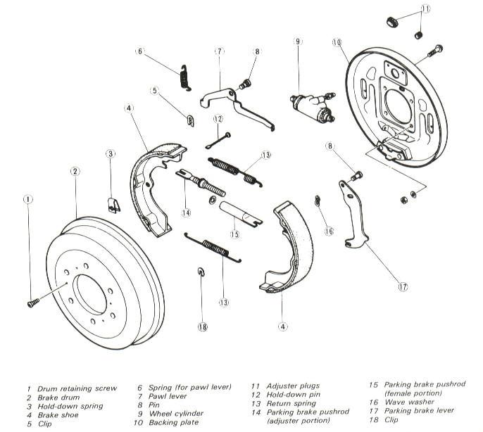[BZ_3100] Ford Ranger Xlt 40 Rear Drum Brakes Need Diagram