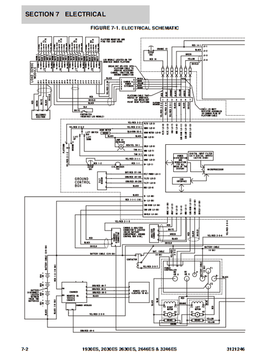 [SE_2684] Grove Scissor Lift Wiring Diagram Wiring Diagram