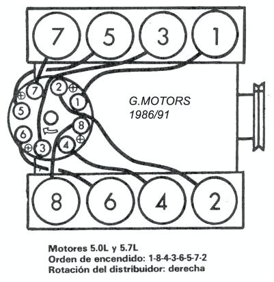 [KX_6060] V8 Firing Order Diagram Schematic Wiring