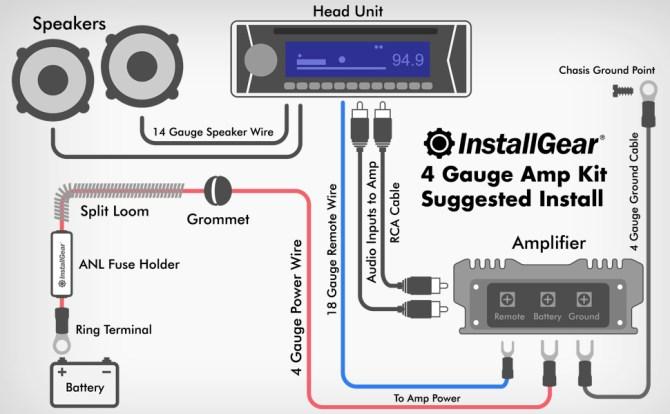 car audio wiring diagrams lifier  save wiring diagrams mute