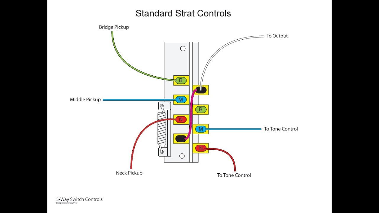 Wiring Diagram Gallery: Emg Wiring Diagram 3 Way Switch