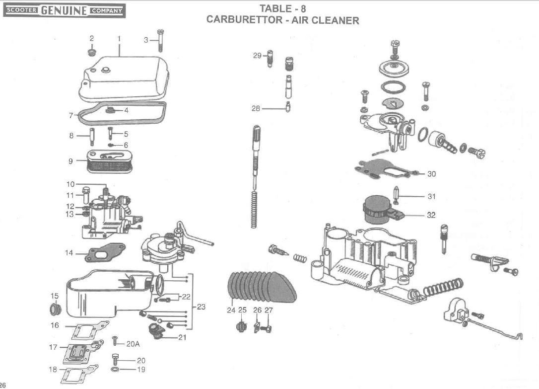 [WK_6352] Vespa Lxv Fuse Box Location Download Diagram
