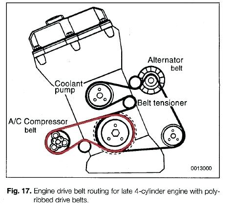 [MX_1233] Bmw Belt Diagram Schematic Wiring
