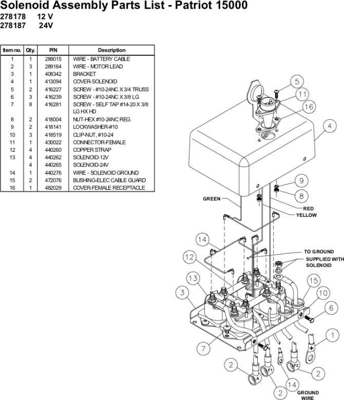 ramsey 12000 winch wiring diagram  1988 yamaha warrior 350