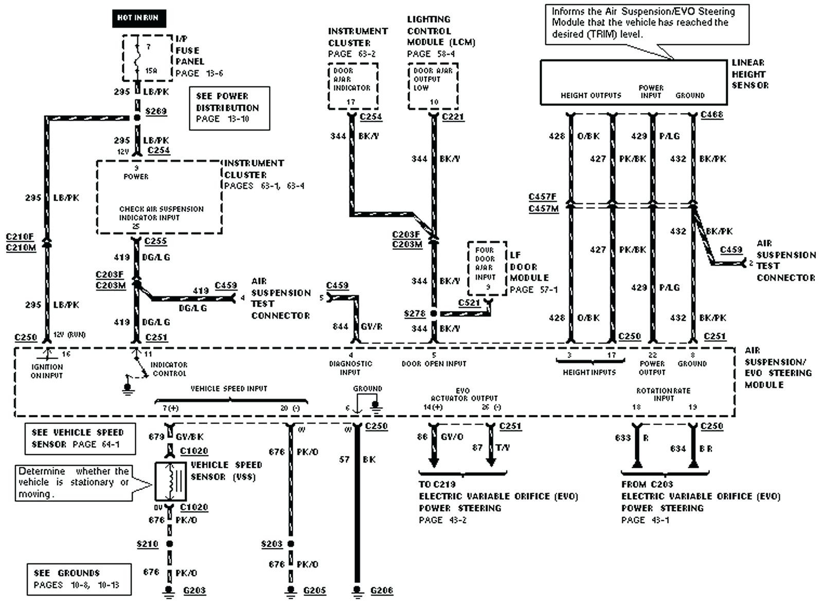 2000 Lincoln Continental Wiring Diagram / 2000 Lincoln