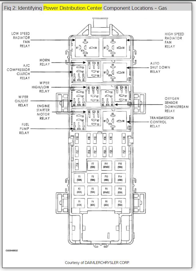 [DR_3813] 2003 Jeep Grand Cherokee Blower Motor Power Feed