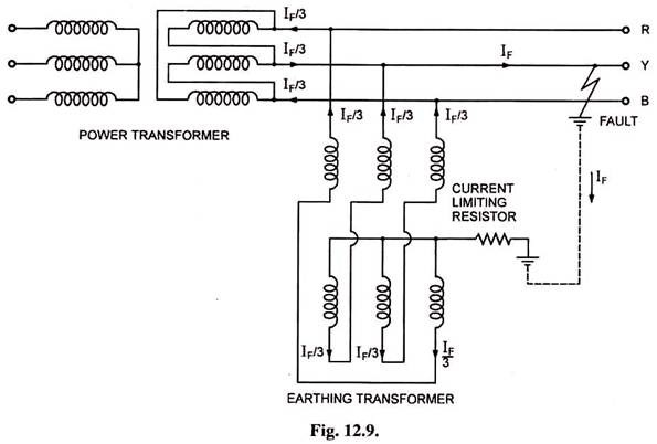 [KD_7709] Single Phase Transformer Wiring Diagram In