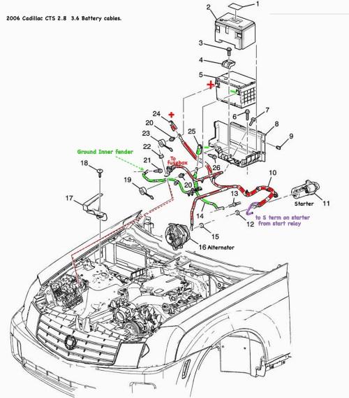 [GL_2917] Cts 3 6L Engine Diagram Free Diagram
