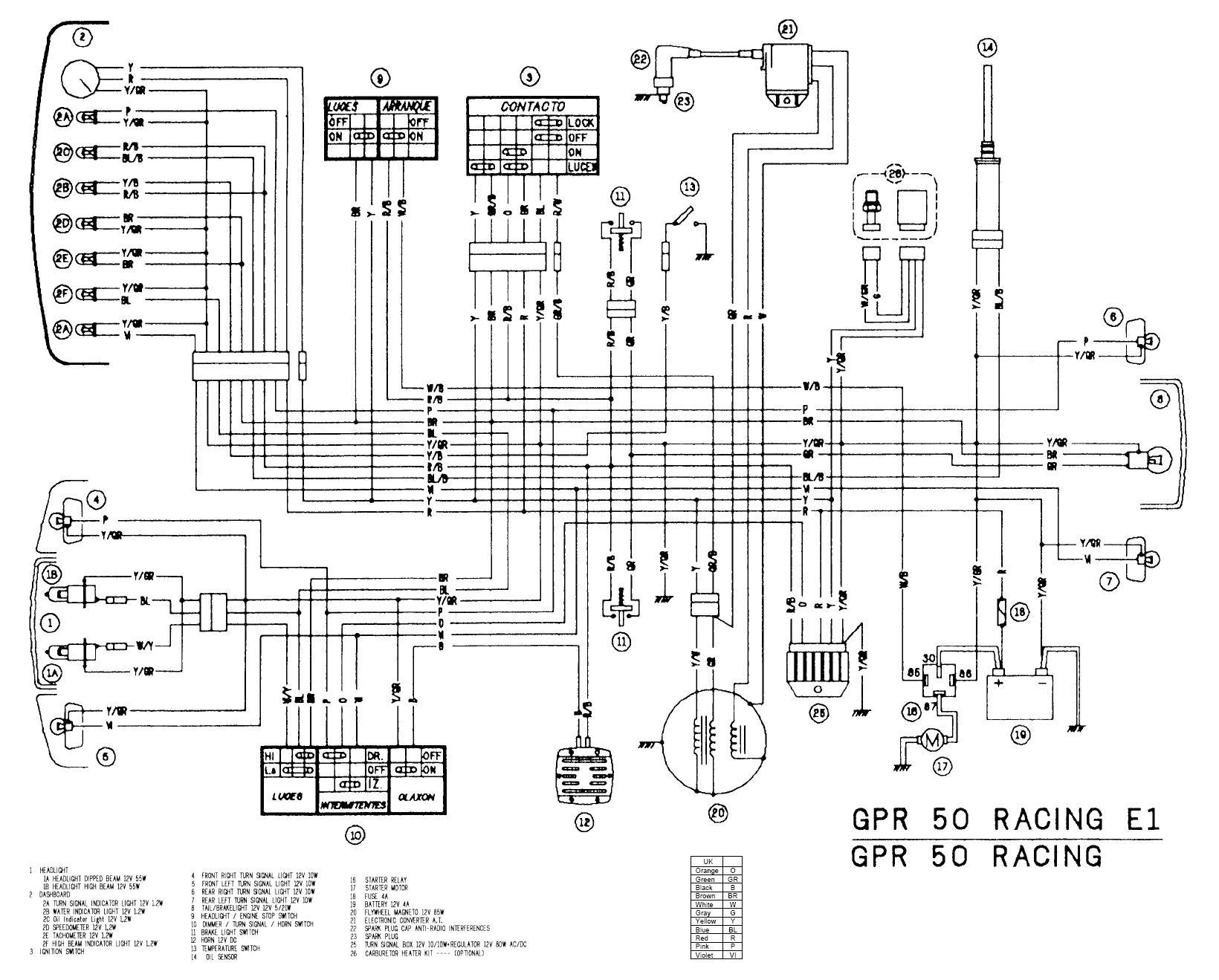 Yamaha Neo 50 Wiring Diagram / Yamaha Neos 100 Wiring