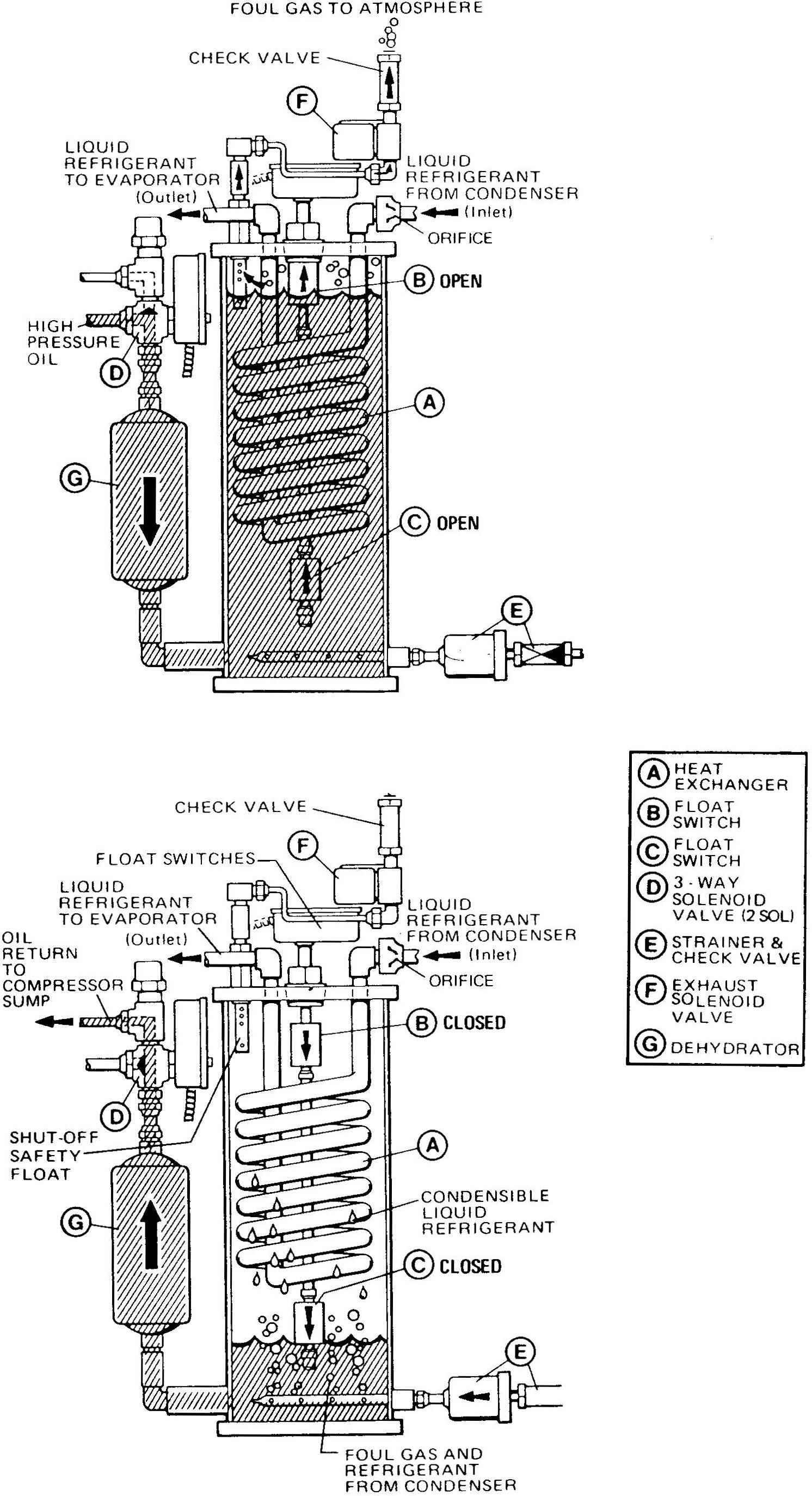 York Chiller Wiring Diagram / Rn 6542 York Chiller Diagram