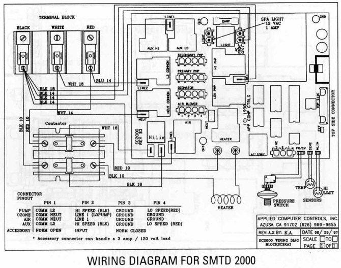 ps4 cal spa wiring diagram grand am wire harness diagram