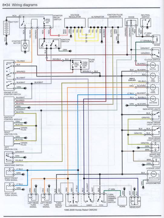 Diagram Wiring Diagram 2005 Honda Cbr1000rr Full Version Hd Quality Honda Cbr1000rr Studentwebpage5 Thelovemoney Fr