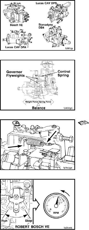 [LK_6783] Cav Fuel Injection Pump Diagram Schematic Wiring