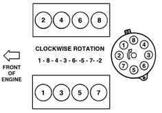 [BE_4627] Photos Dodge Firing Order Diagram Funny 9 Dodge