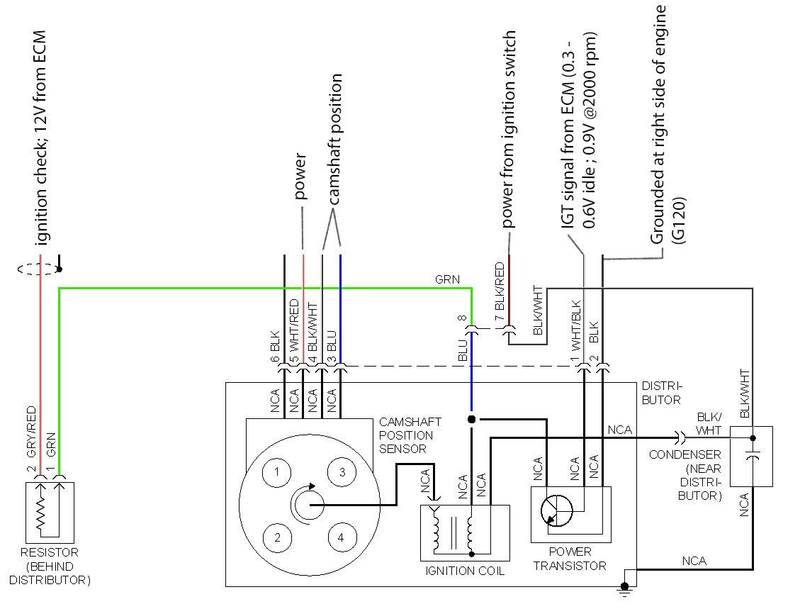 [WO_5988] Ignition Coil Distributor Wiring Diagram Engine
