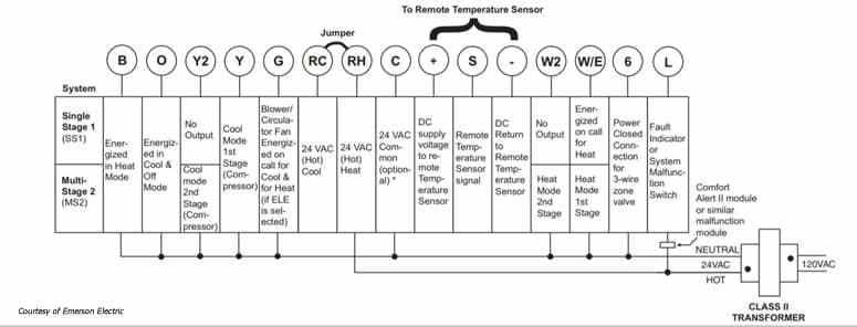 [SS_9296] Transformer Thermostat Wiring Diagram Wiring Diagram