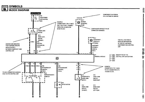 [SZ_4903] Bmw Navigation Wiring Diagram Wiring Diagram