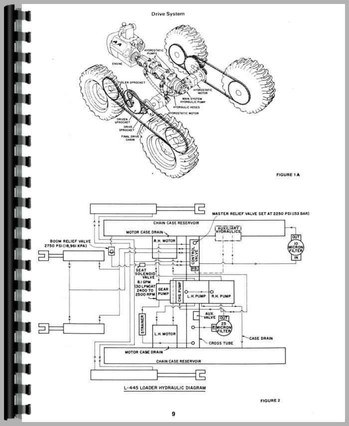Holland L785 Skid Steer Wiring Diagram