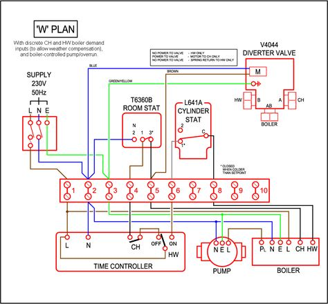 cm2089 wiring diagram wiring 3zone with honeywell l8148j