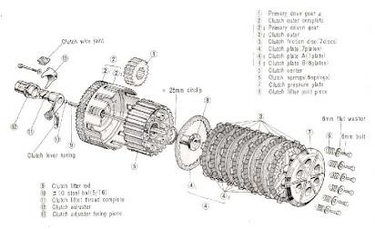 [OK_6667] Wiring Diagram Honda Dream Free Diagram