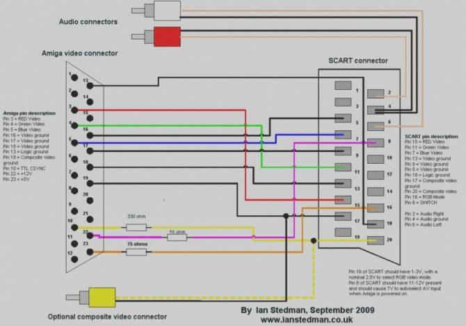 od1264 tv to vga schematic download diagram