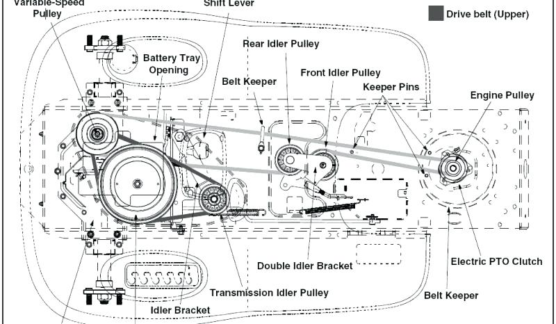 [CL_1944] Mtd Drive Belt Diagram Wiring Diagram