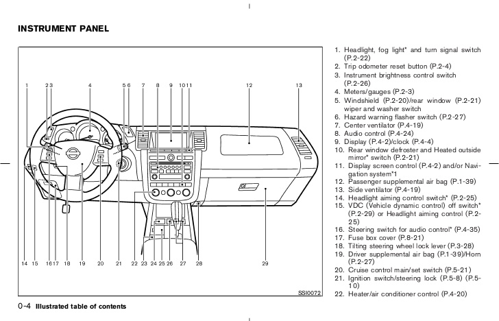 Wiring Diagram For 2005 Nissan Murano : Nissan Murano Fuse