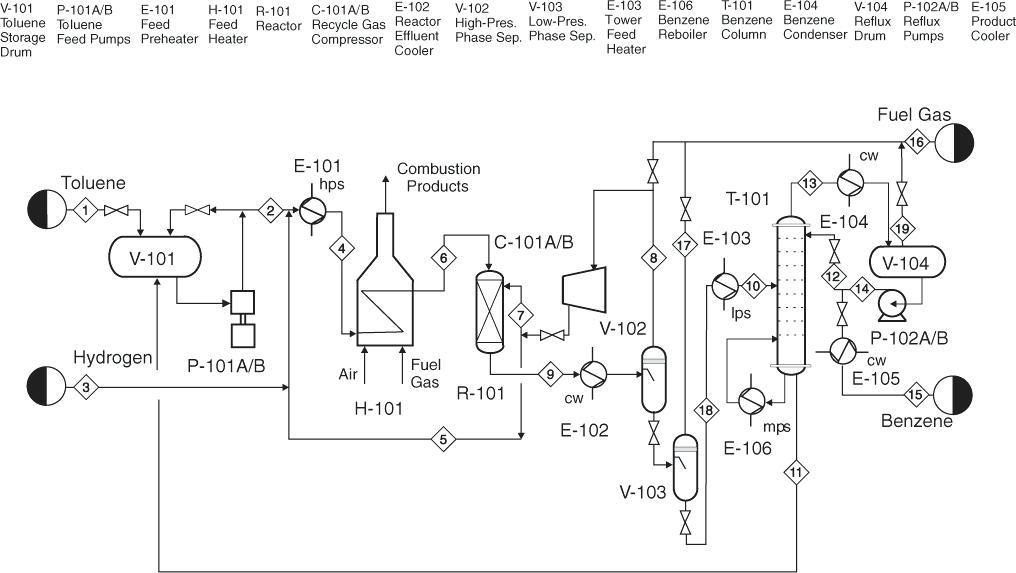 [BA_6523] Chemical Process Flow Diagram Symbols Free Diagram
