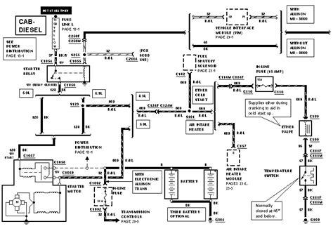 50+ F800 Wire Diagram