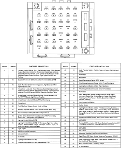 2002 Lincoln Continental Radio Wiring Diagram : 2001