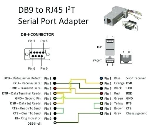 db9 to rj11 adapter wiring diagrams  07 chevy impala fuse