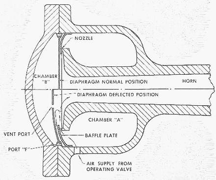 [MS_0140] Truck Air Horn Diagram Download Diagram