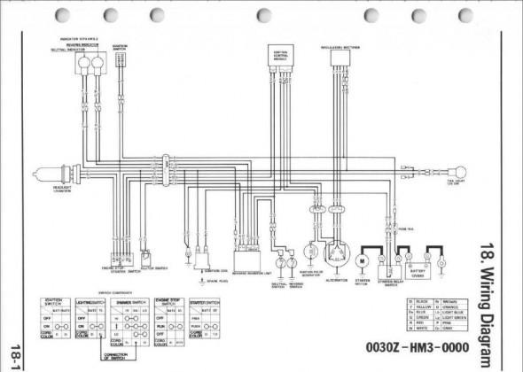 25 2000 Honda 400ex Wiring Diagram