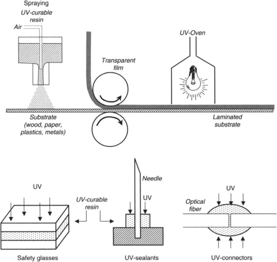 [MR_2233] Uvr Wiring Diagram Download Diagram