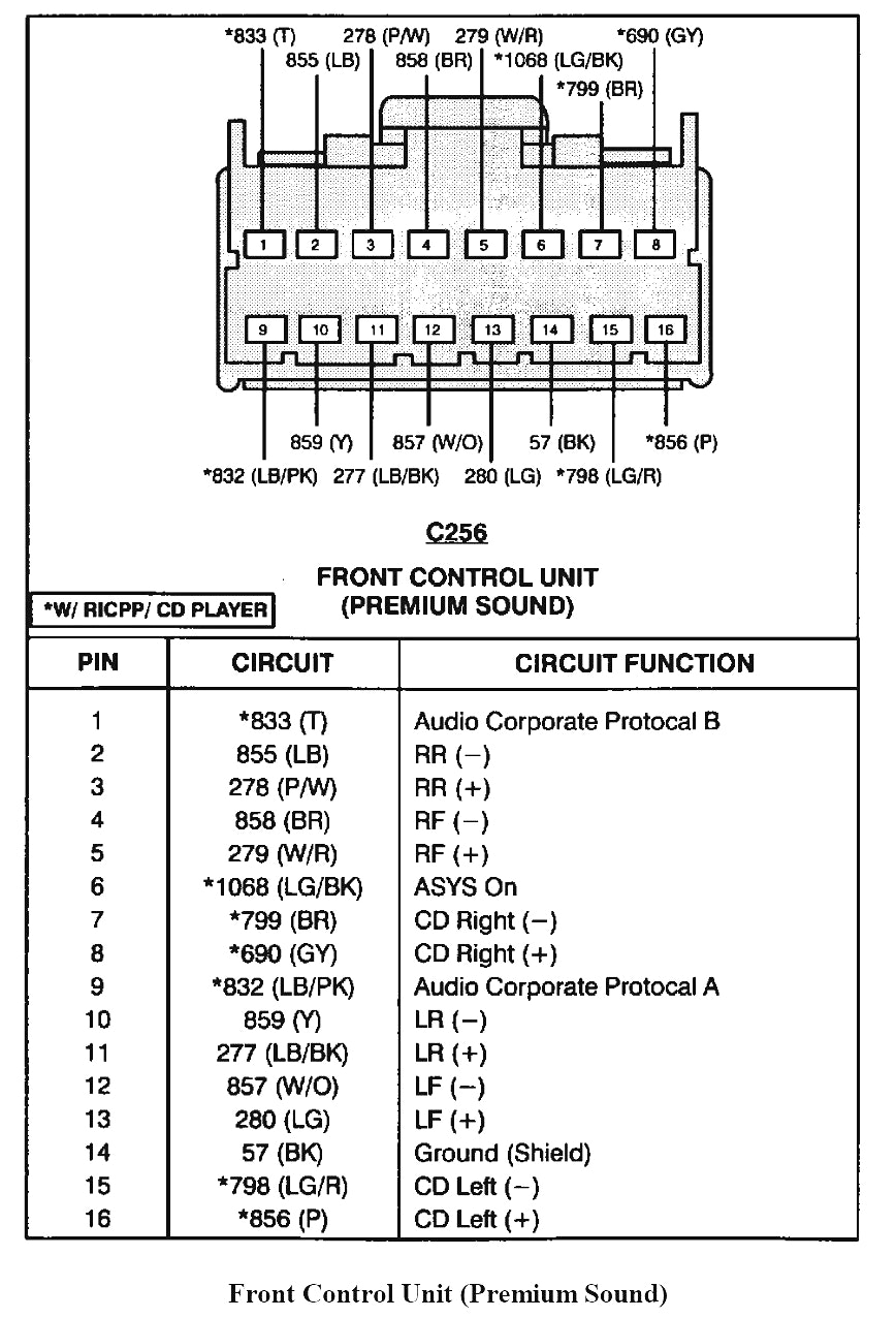 [WC_1994] 2004 Grand Prix Stereo Wiring Diagram Free Diagram