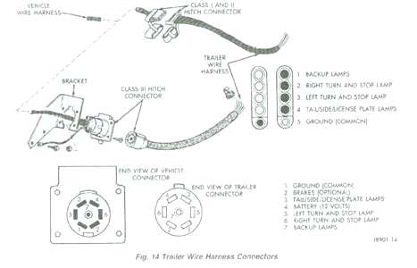 [ZB_5552] Jeep Wire Harness Diagram Free Diagram