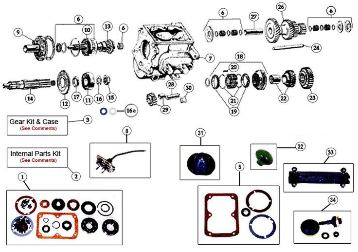 [VE_2186] Np205New Process Transfer Case Diagram Free Diagram
