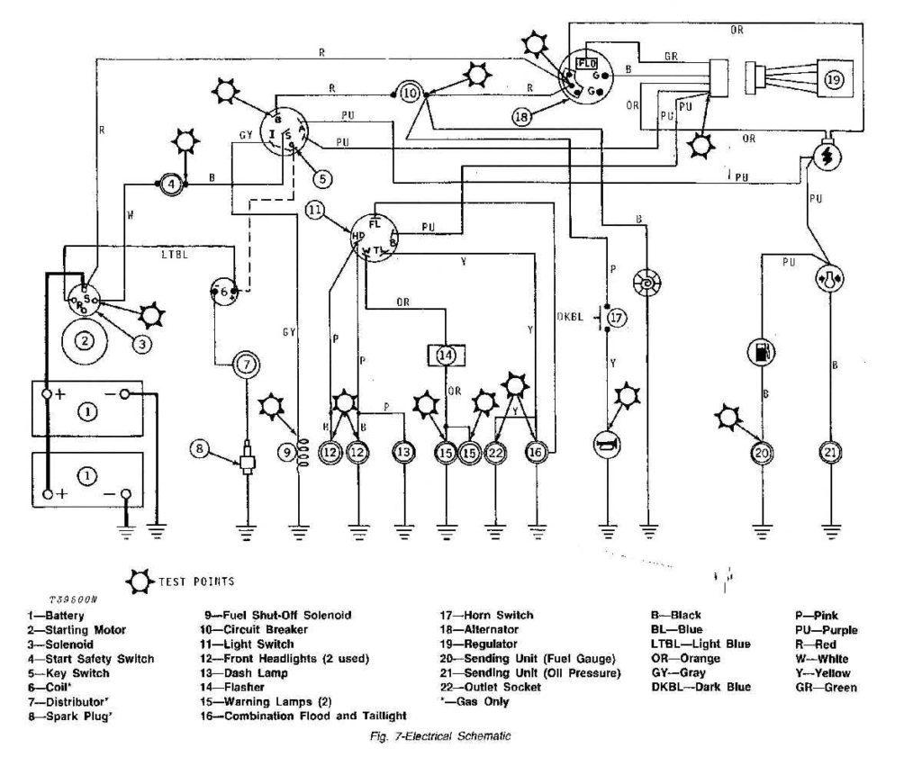 John Deere La105 Electrical Schematic