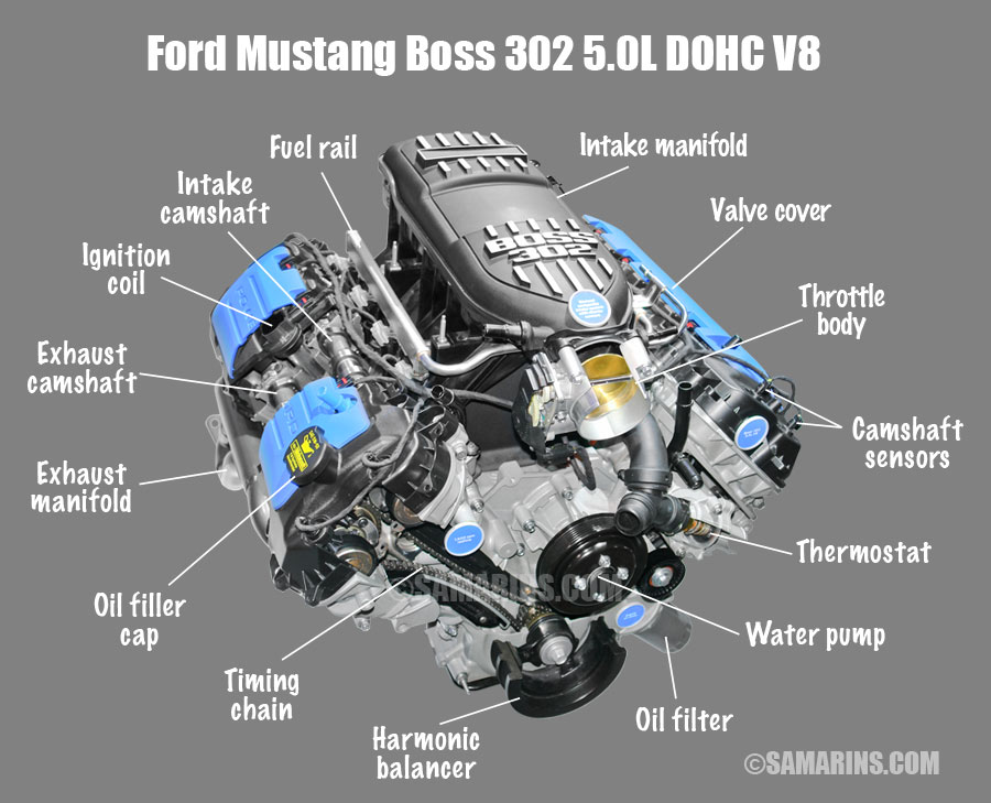 [YZ_6233] Petrol Engine Car Parts Engine Car Parts And