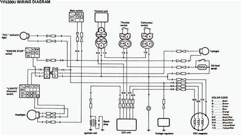 [TC_3325] Wiring Diagram Small Boat Wiring Diagram