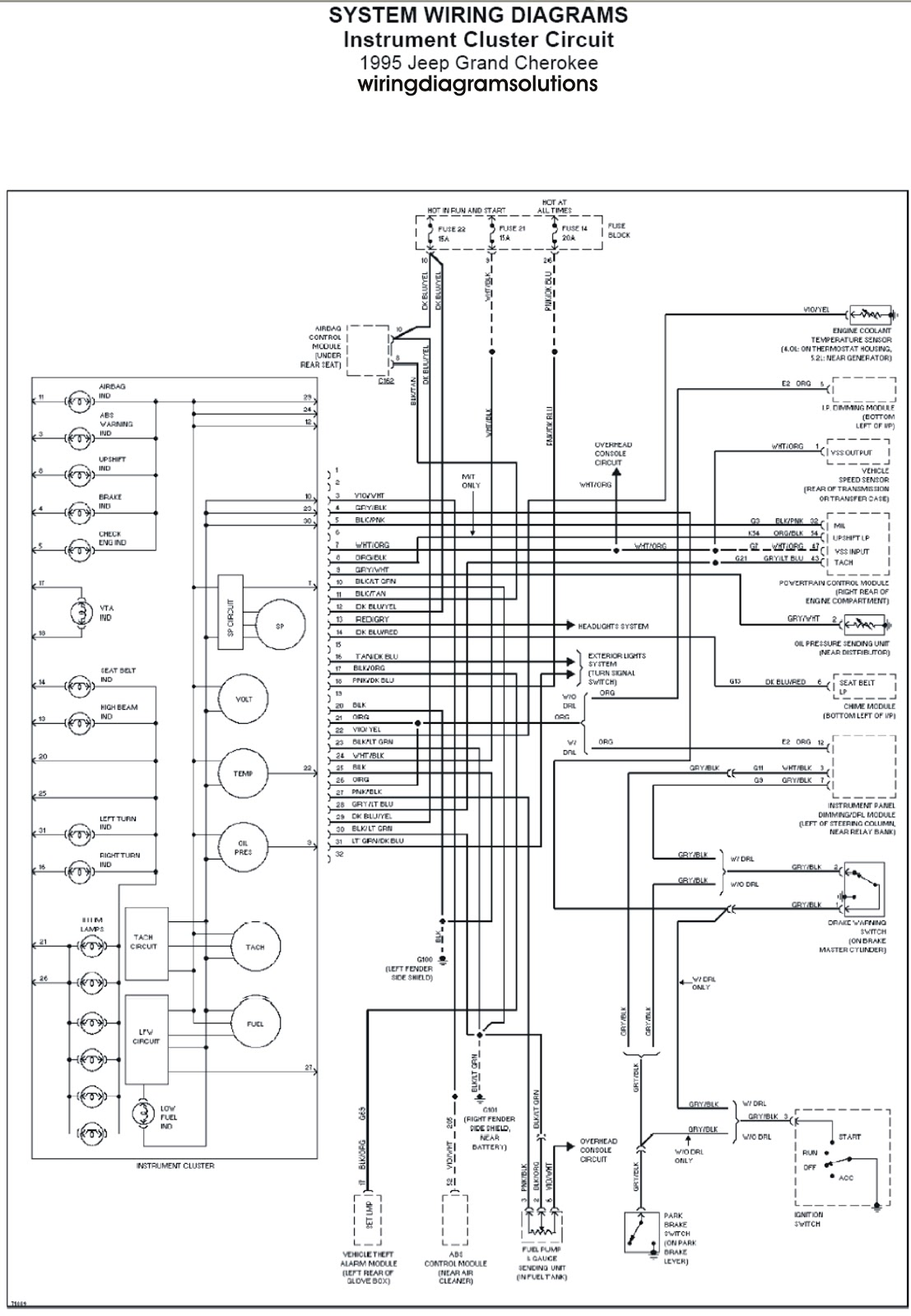Cx Jeep Wire Harness Diagram Wiring Diagram