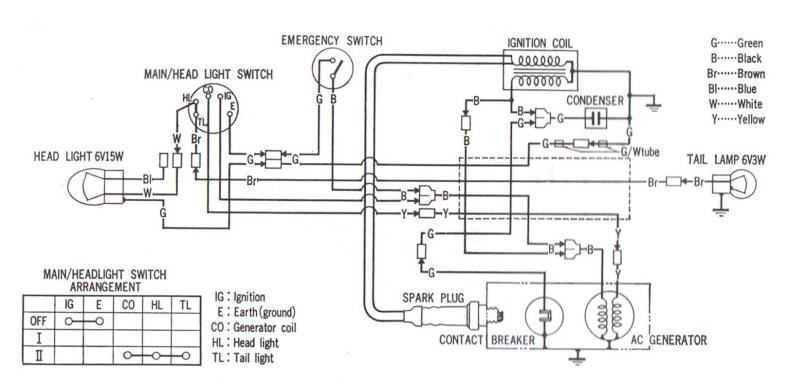 2001 Polaris Scrambler 90 Wiring Schematic