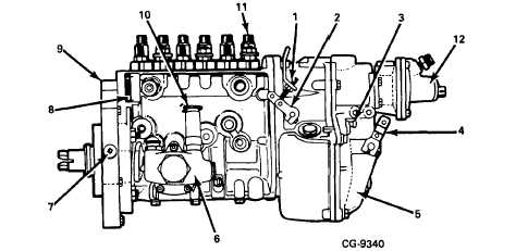 [FL_5704] Pump Diagram Further Cav Fuel Injection Pump