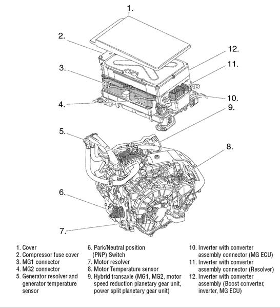 [TX_5970] Nissan Altima Hybrid 2011 Fuse Box Schematic Wiring