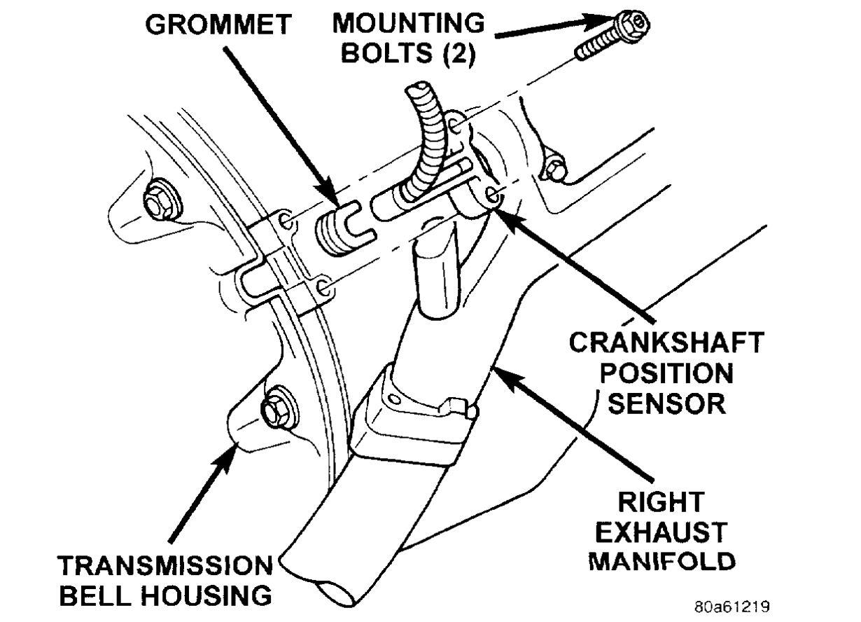 2006 Jeep Commander Camshaft Position Sensor Location