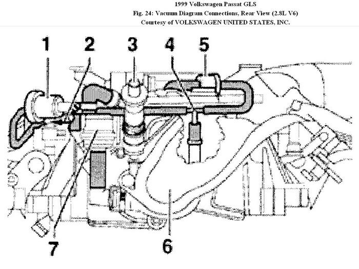 [DA_4977] Passat Engine Diagram Wiring Diagram
