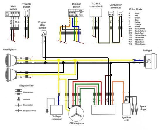yamaha 350 warrior wiring diagram toyota pickup 22re engine