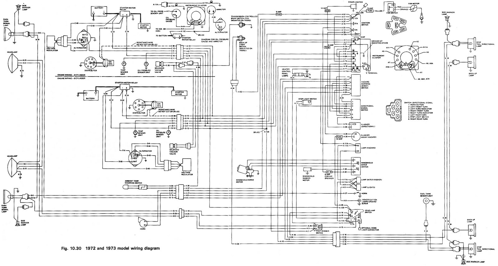 [KV_4892] 1979 Jeep Wiring Diagram Free Posting Pictures