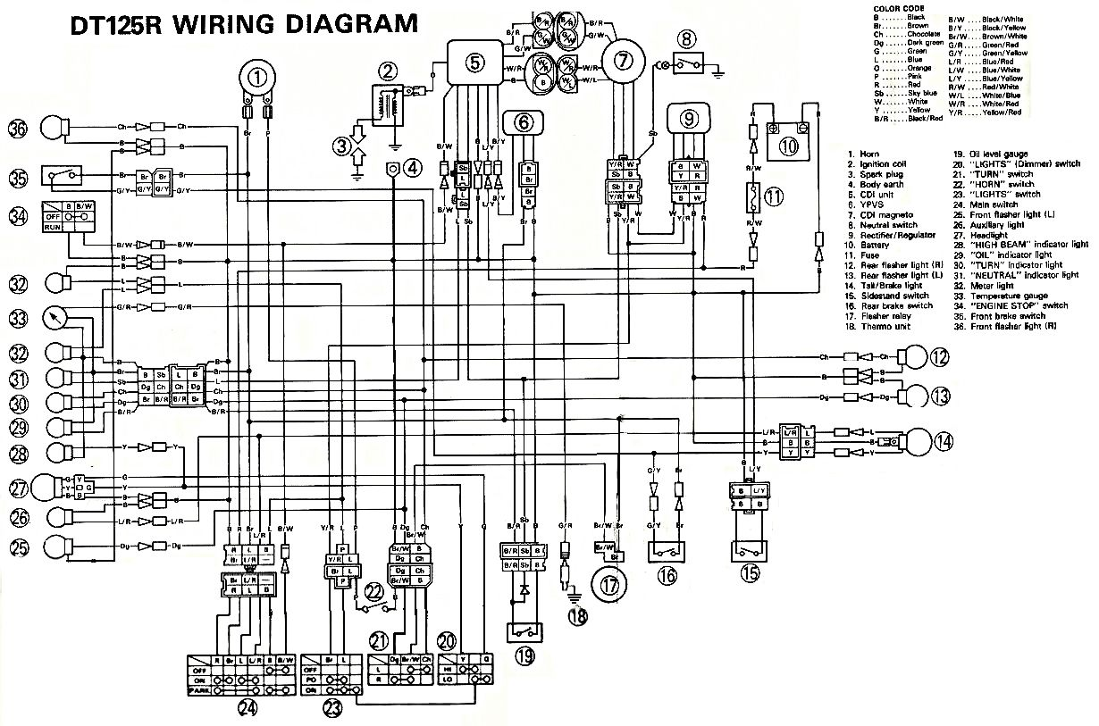 125 CC Indicator Relay Yamaha DT 125 X 2005 Auto